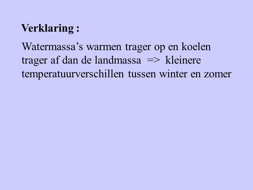 Verklaring : Watermassa's warmen trager op en koelen trager af dan de landmassa => kleinere temperatuurverschillen tussen winter en zomer.