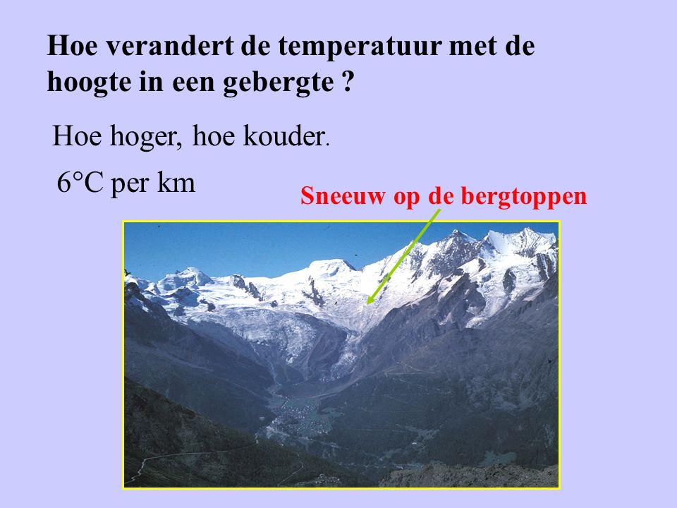 Hoe verandert de temperatuur met de hoogte in een gebergte