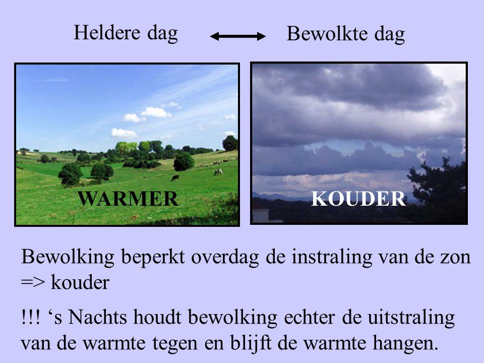Heldere dag Bewolkte dag. WARMER. KOUDER. Bewolking beperkt overdag de instraling van de zon => kouder.