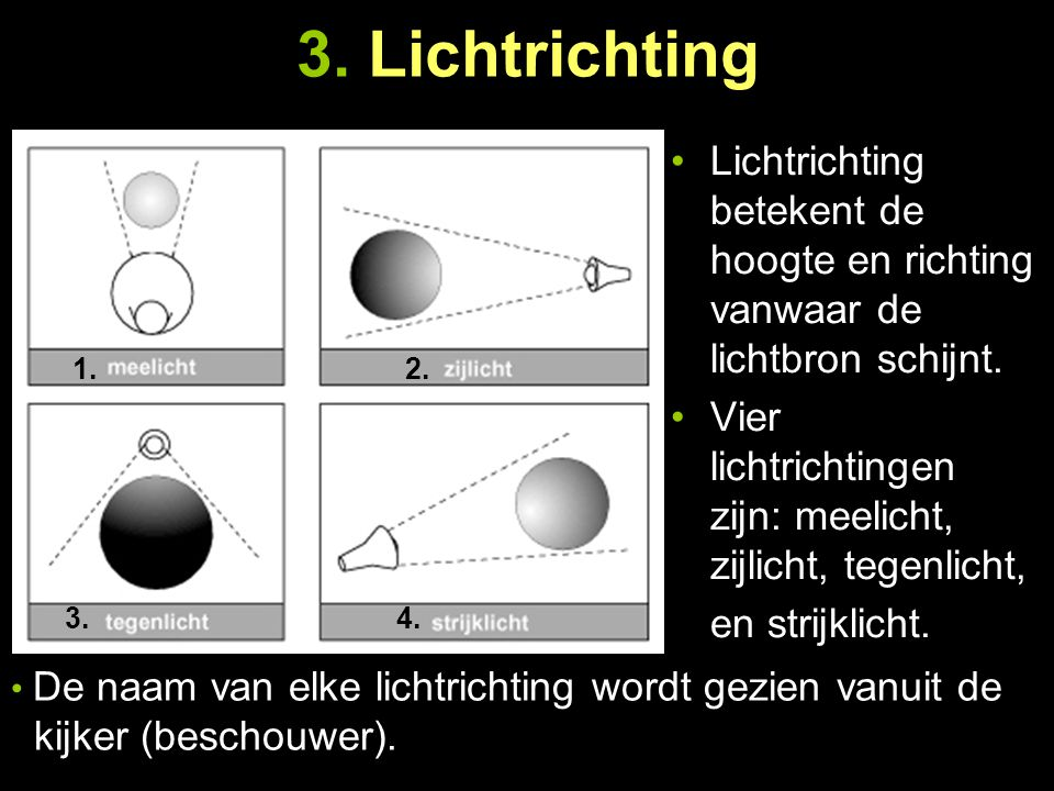 3. Lichtrichting Lichtrichting betekent de hoogte en richting vanwaar de lichtbron schijnt.