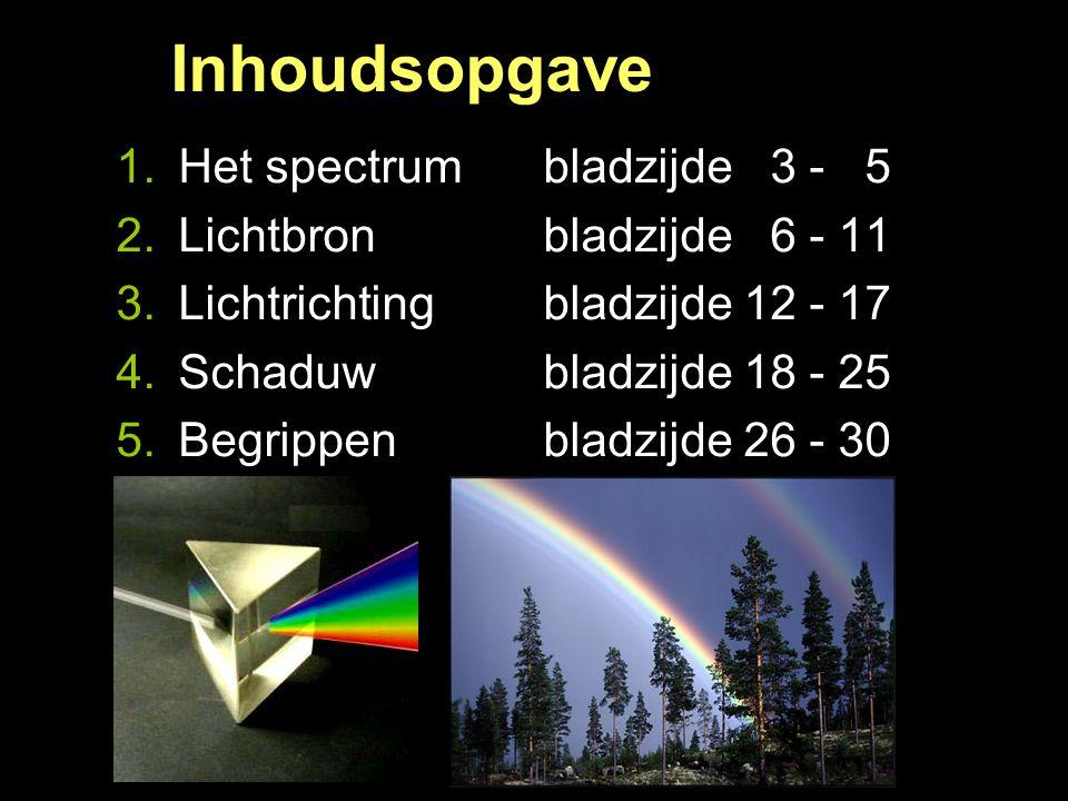 Inhoudsopgave Het spectrum bladzijde 03 - 05