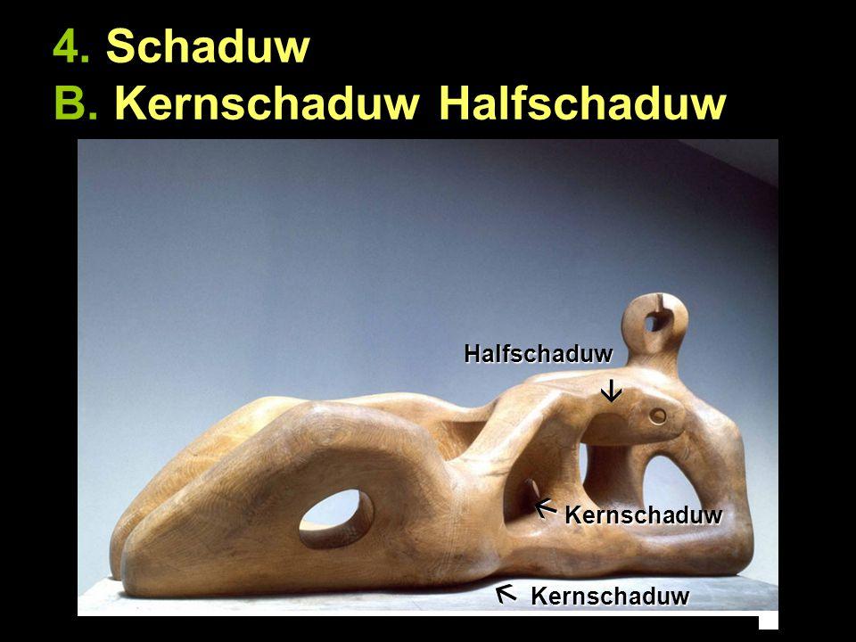 4. Schaduw B. Kernschaduw Halfschaduw