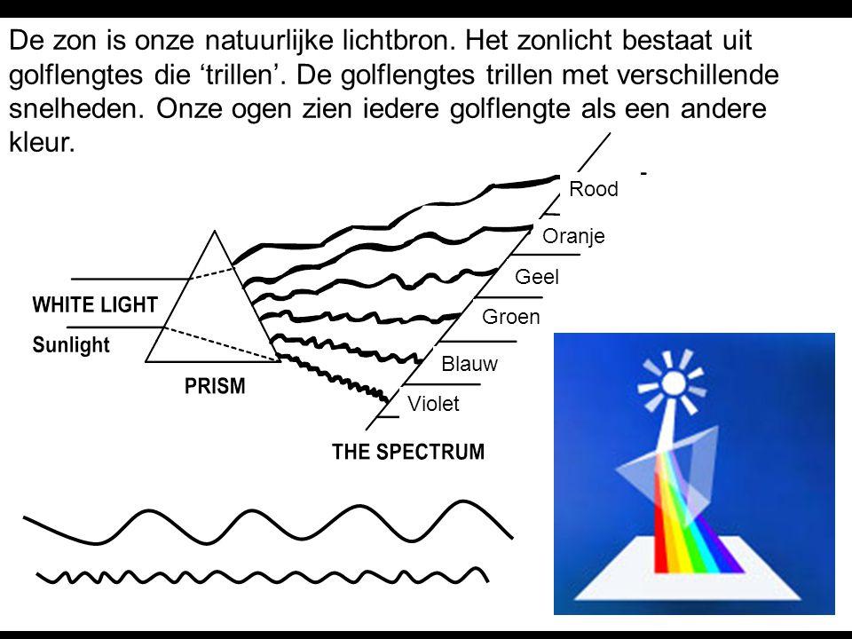 De zon is onze natuurlijke lichtbron