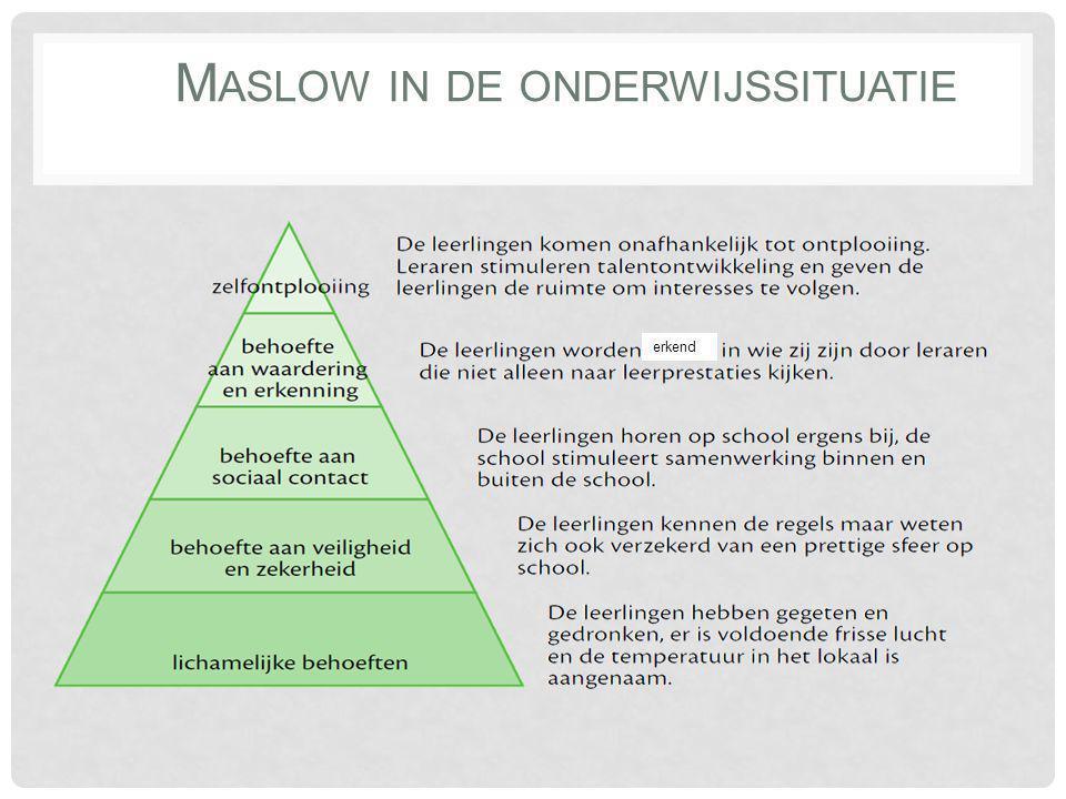 Maslow in de onderwijssituatie