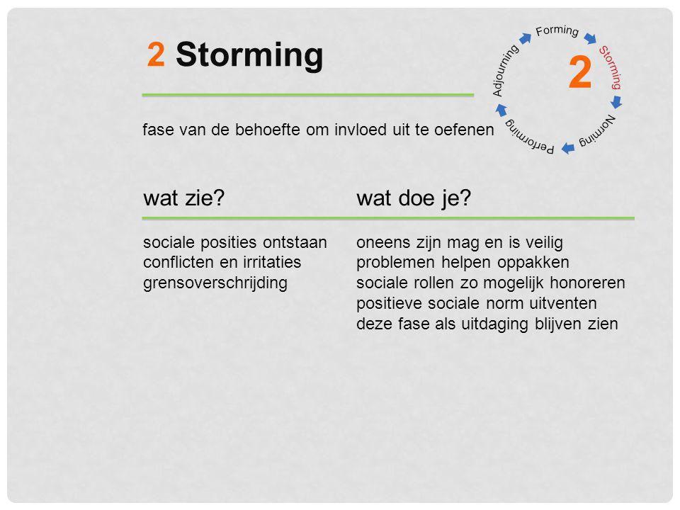 2 2 Storming wat zie wat doe je