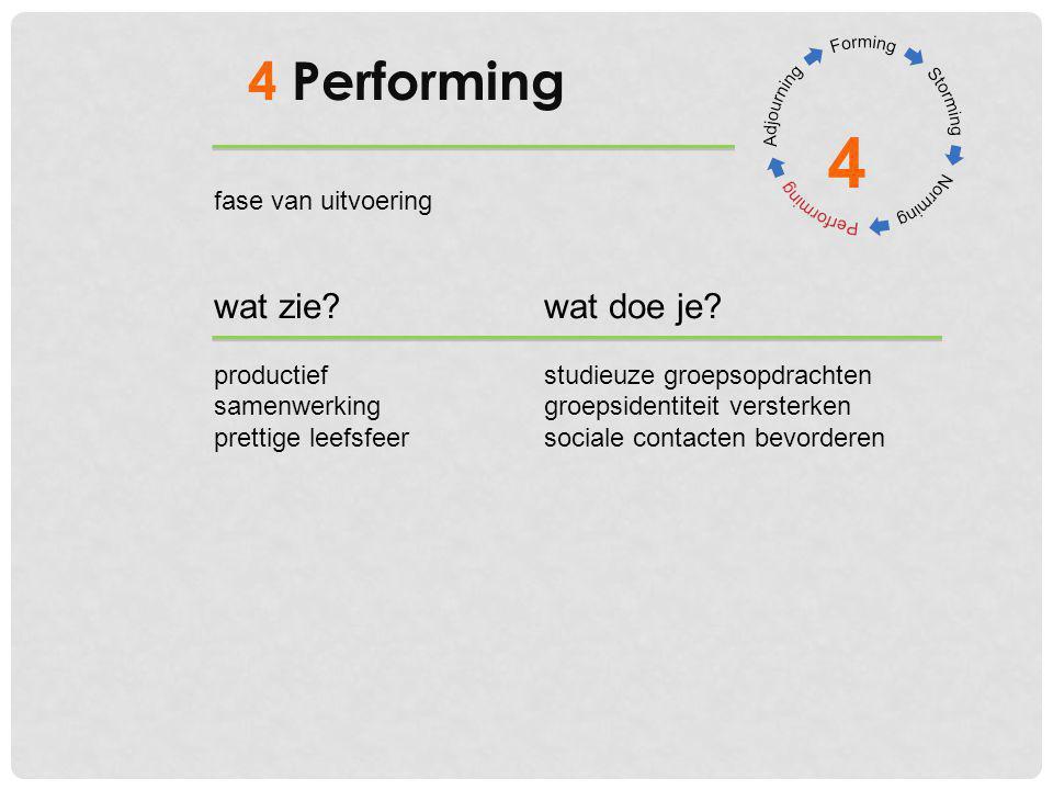 4 4 Performing wat zie wat doe je fase van uitvoering