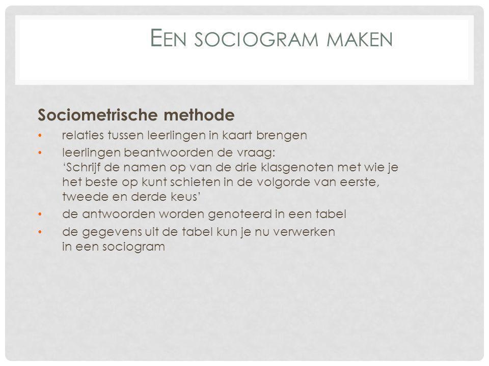 Een sociogram maken Sociometrische methode