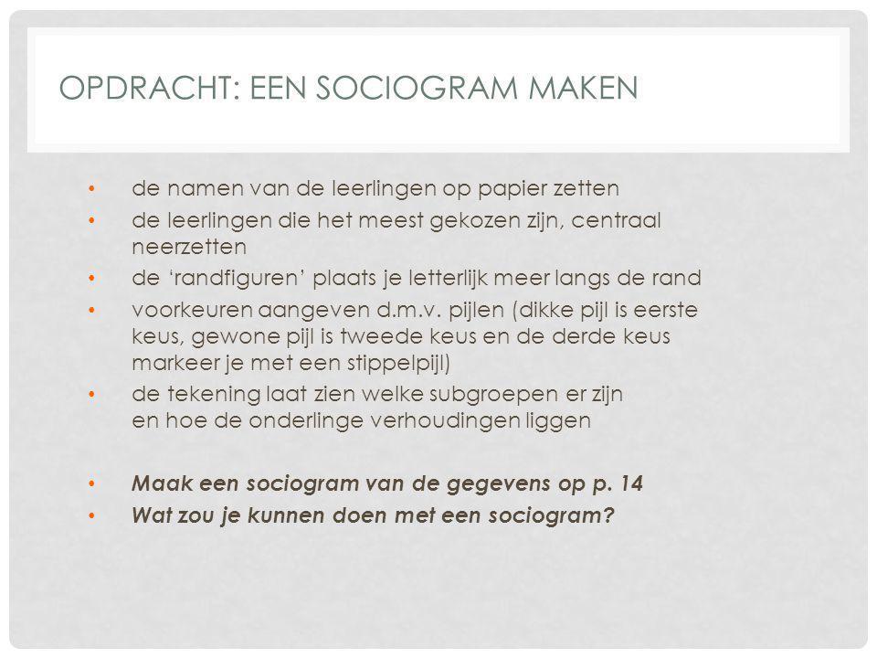 opdracht: Een sociogram maken