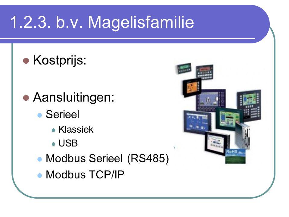 1.2.3. b.v. Magelisfamilie Kostprijs: Aansluitingen: Serieel