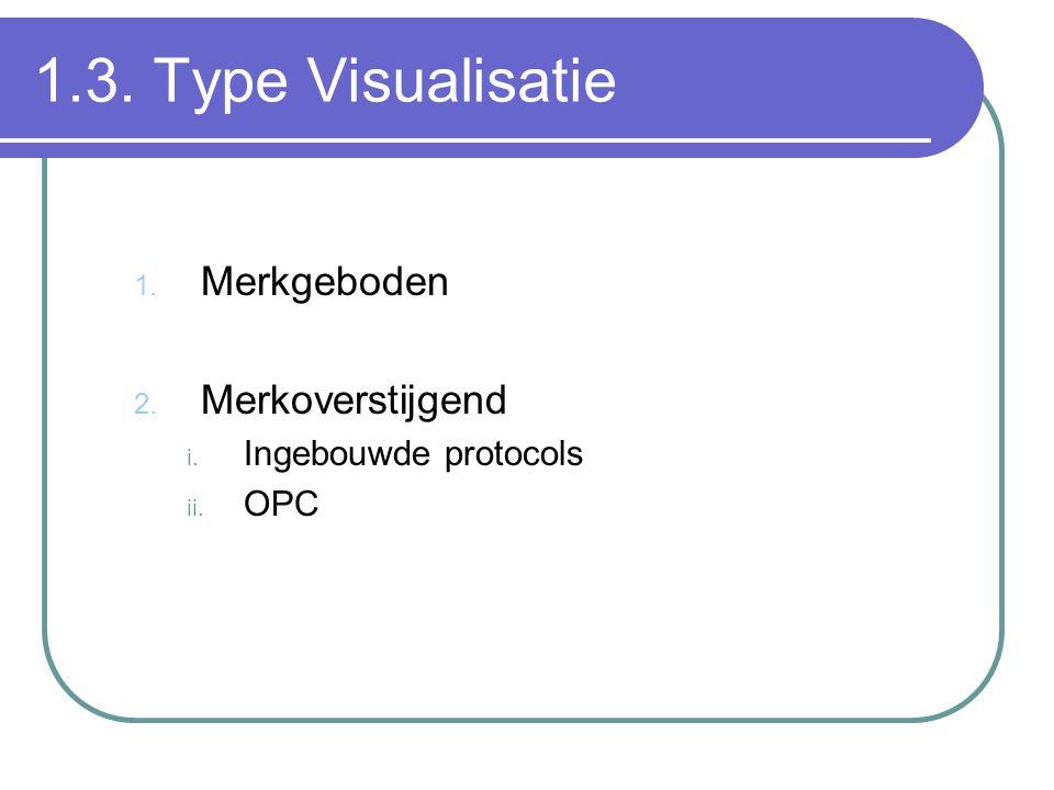 1.3. Type Visualisatie Merkgeboden Merkoverstijgend