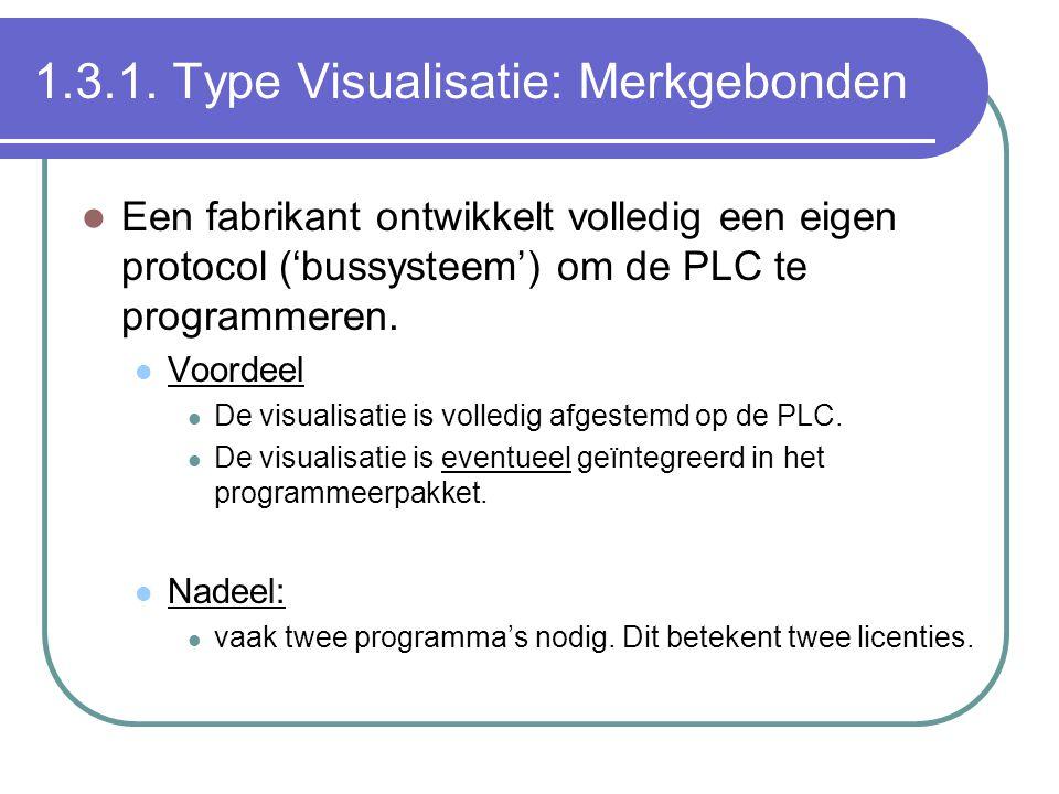 1.3.1. Type Visualisatie: Merkgebonden