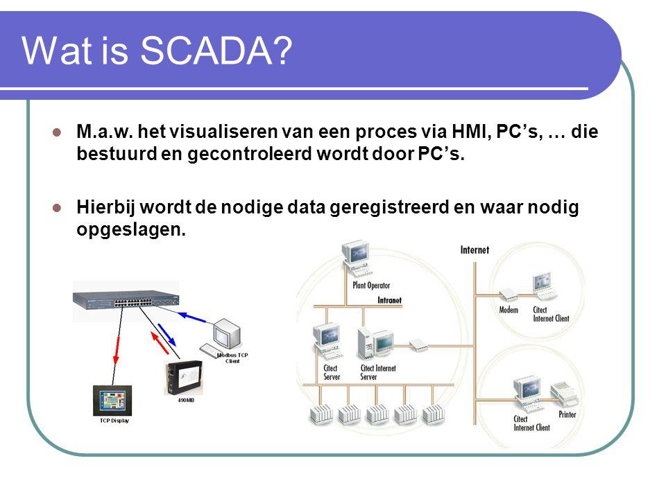 Wat is SCADA M.a.w. het visualiseren van een proces via HMI, PC's, … die bestuurd en gecontroleerd wordt door PC's.