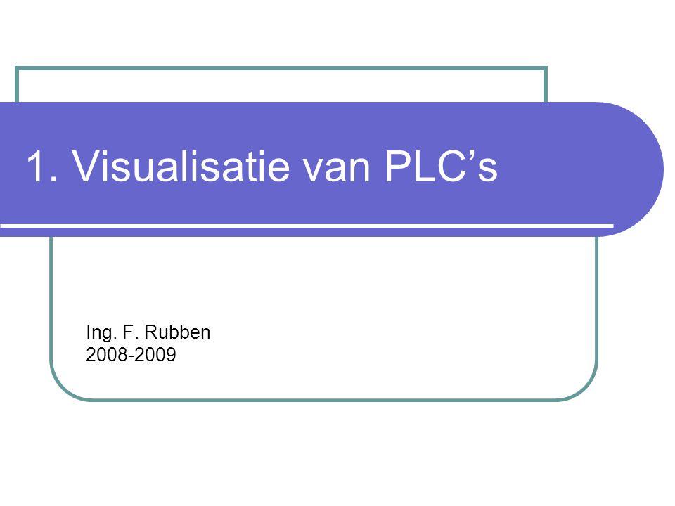 1. Visualisatie van PLC's