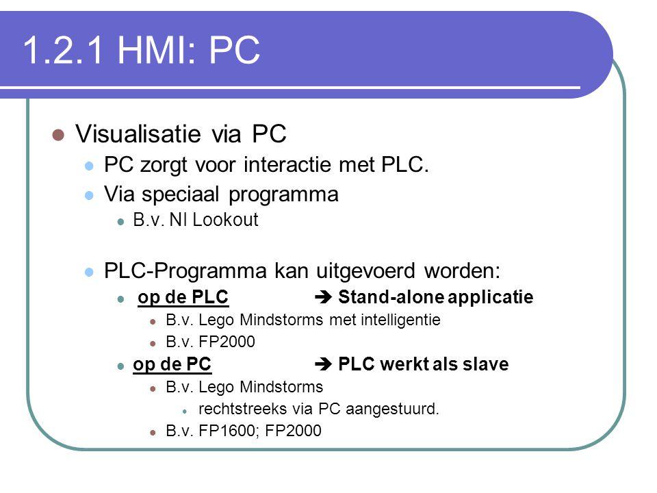 1.2.1 HMI: PC Visualisatie via PC PC zorgt voor interactie met PLC.