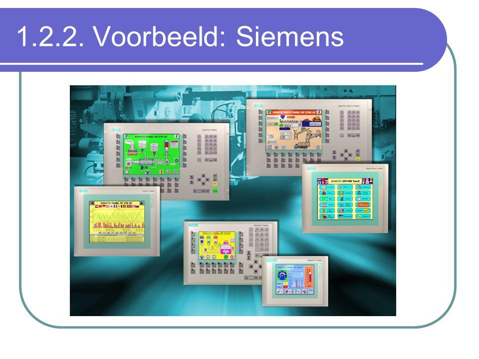 1.2.2. Voorbeeld: Siemens