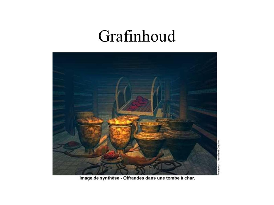 Grafinhoud