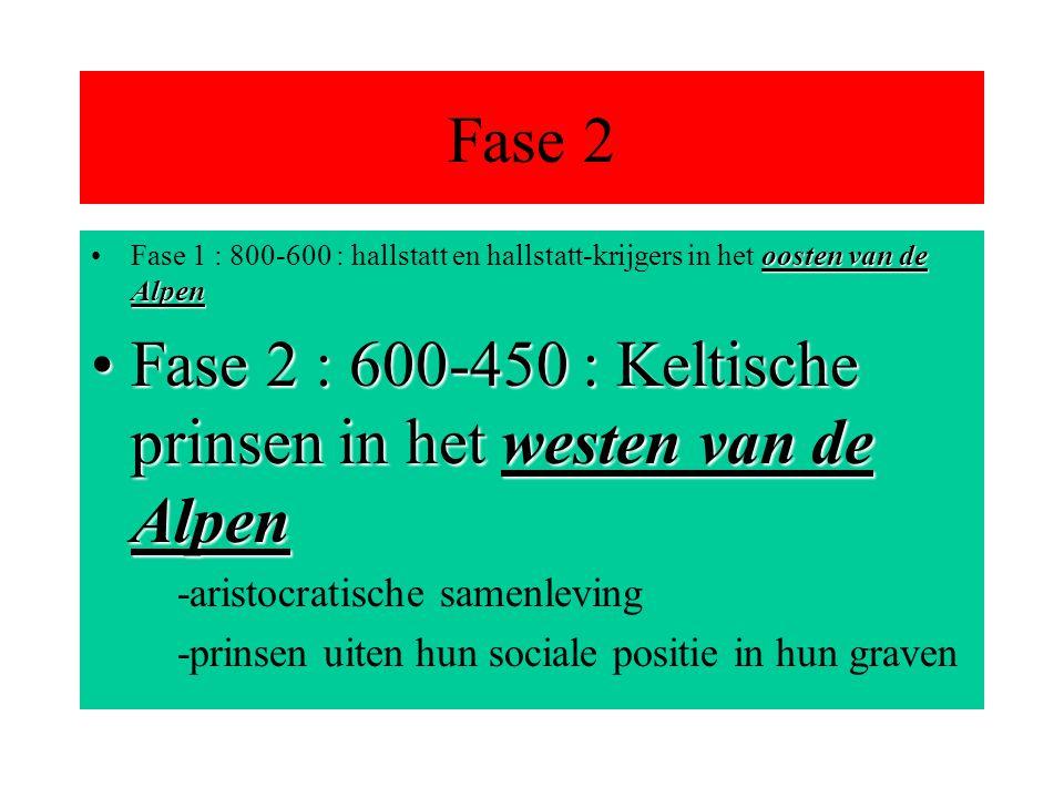 Fase 2 : 600-450 : Keltische prinsen in het westen van de Alpen