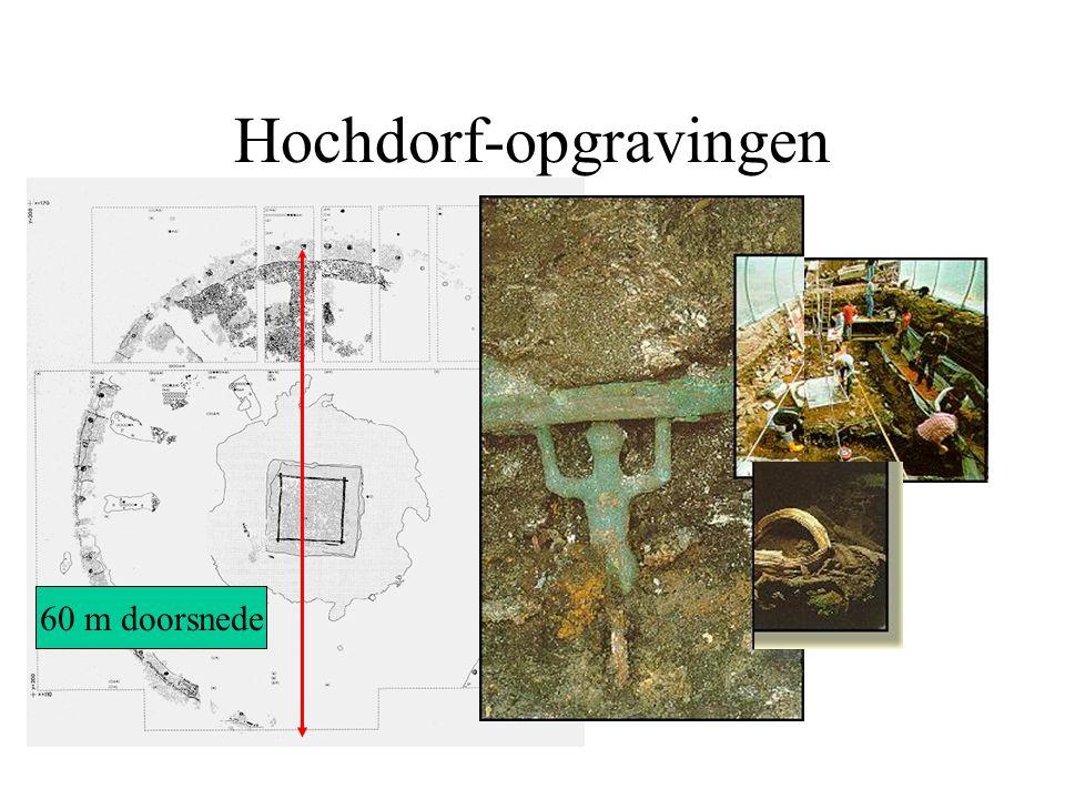 Hochdorf-opgravingen