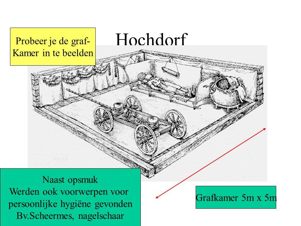 Hochdorf Probeer je de graf- Kamer in te beelden Naast opsmuk