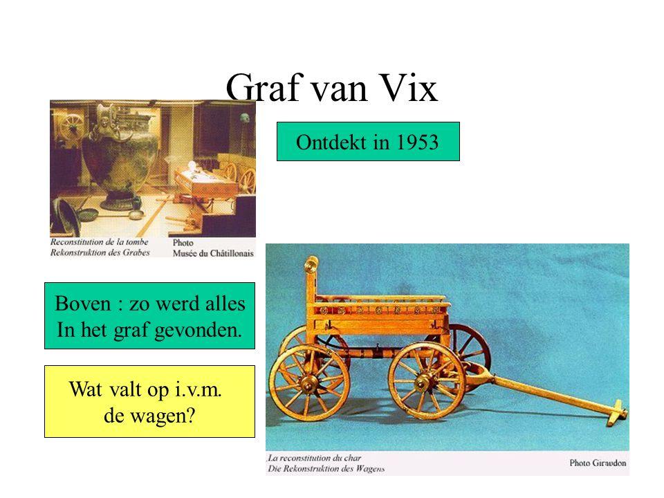 Graf van Vix Ontdekt in 1953 Boven : zo werd alles