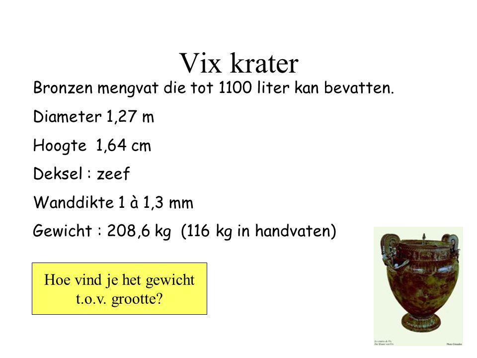 Vix krater Bronzen mengvat die tot 1100 liter kan bevatten.