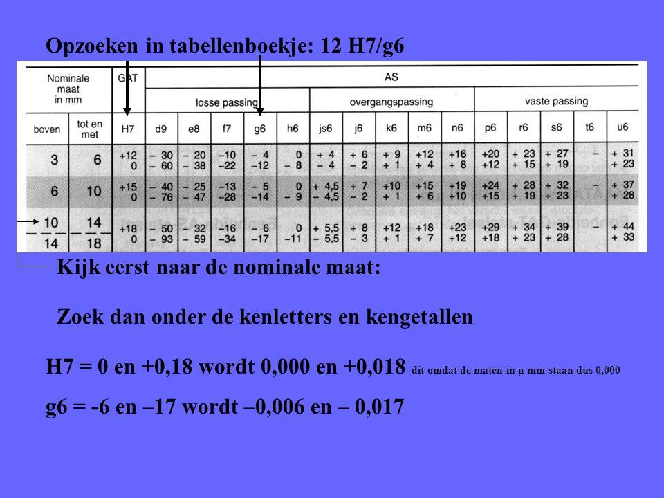 Opzoeken in tabellenboekje: 12 H7/g6