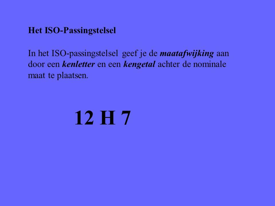 12 H 7 Het ISO-Passingstelsel