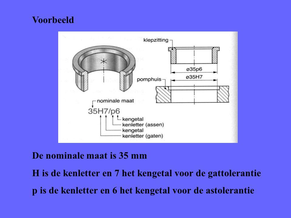 Voorbeeld De nominale maat is 35 mm. H is de kenletter en 7 het kengetal voor de gattolerantie.