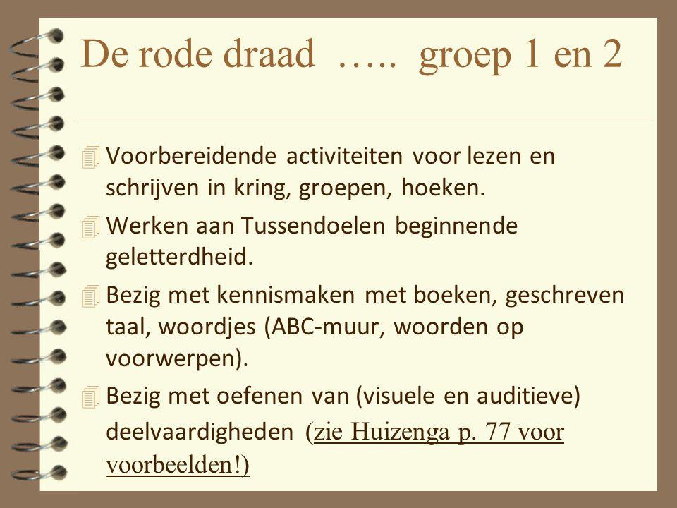 De rode draad ….. groep 1 en 2 Voorbereidende activiteiten voor lezen en schrijven in kring, groepen, hoeken.