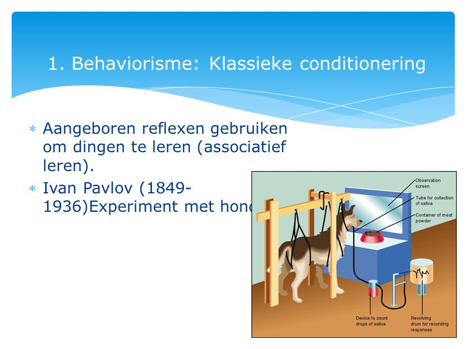 1. Behaviorisme: Klassieke conditionering