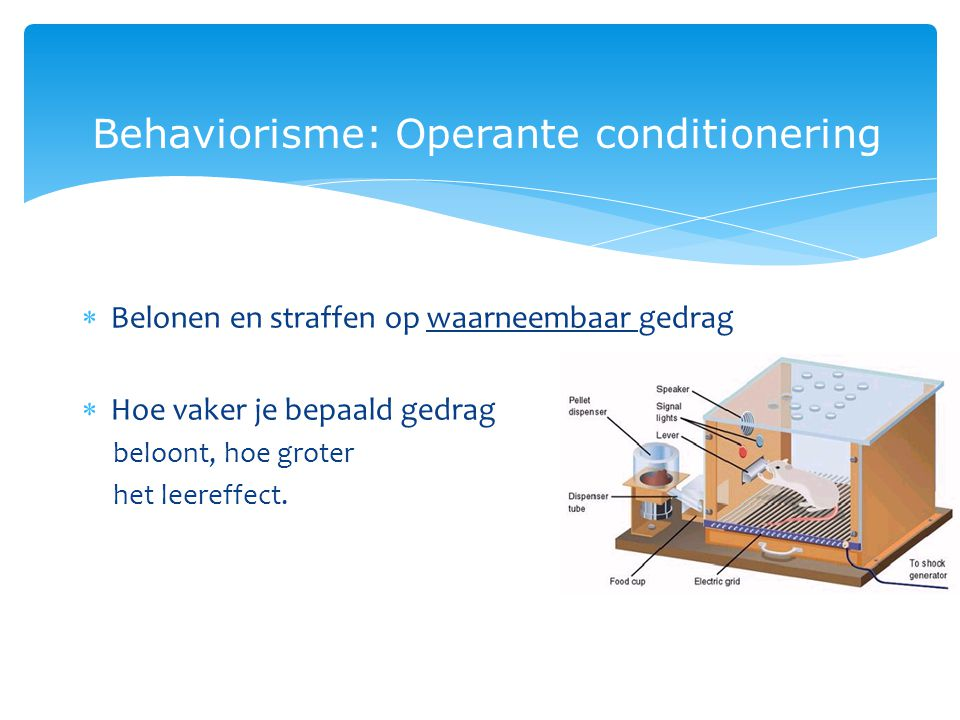 Behaviorisme: Operante conditionering