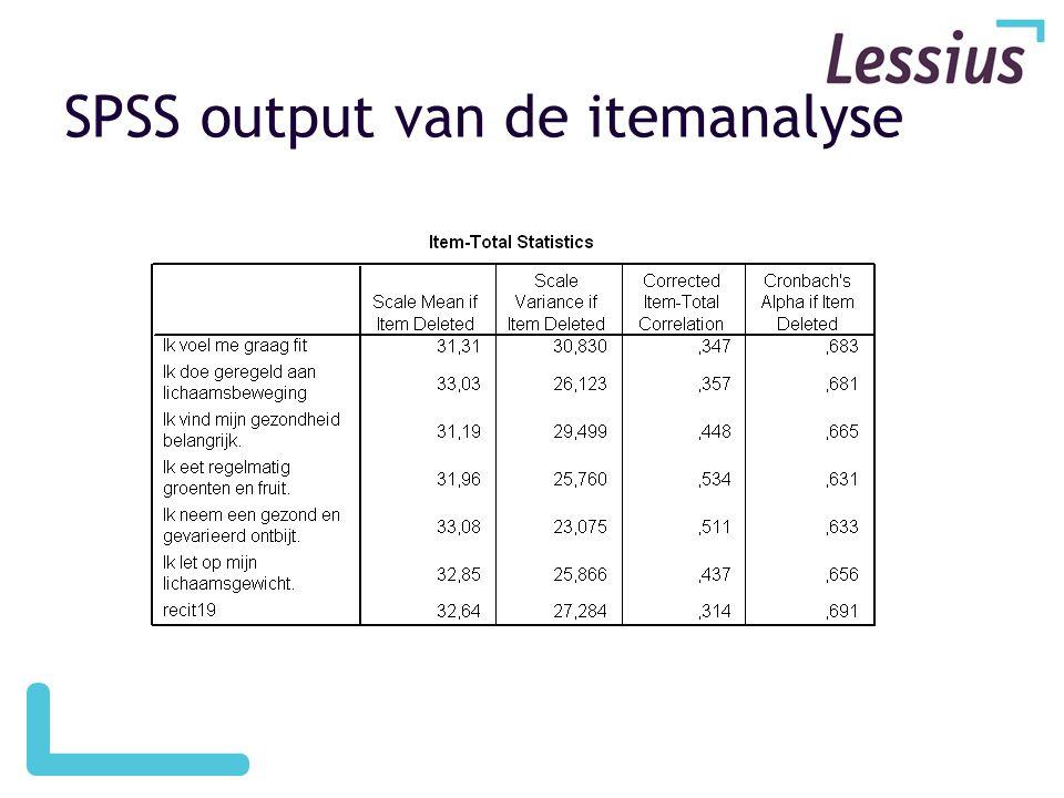 SPSS output van de itemanalyse