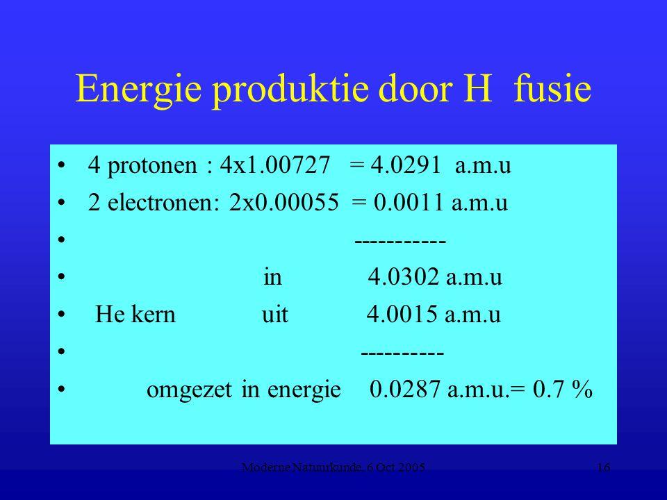 Energie produktie door H fusie