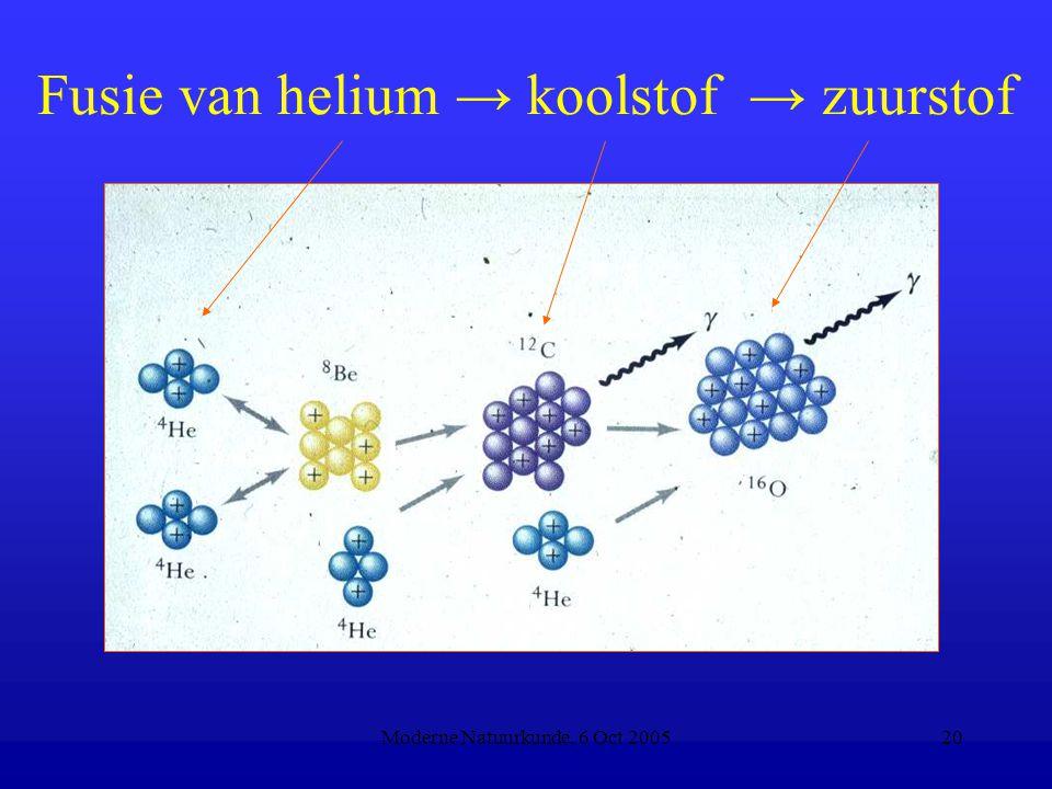 Fusie van helium → koolstof → zuurstof