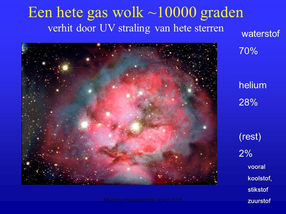 Moderne Natuurkunde, 6 Oct 2005