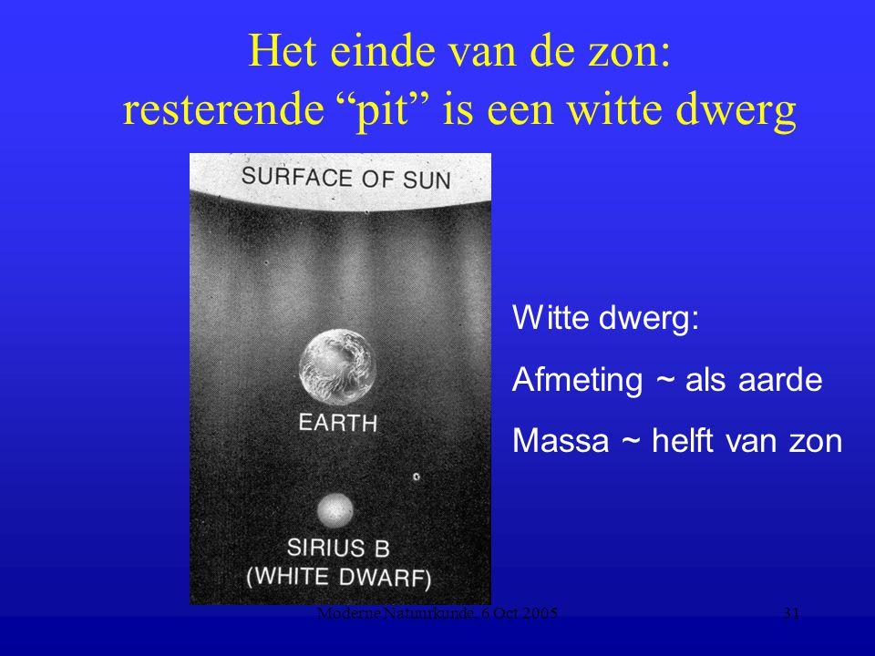 Het einde van de zon: resterende pit is een witte dwerg