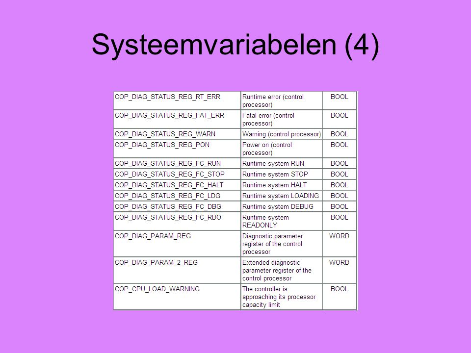 Systeemvariabelen (4)