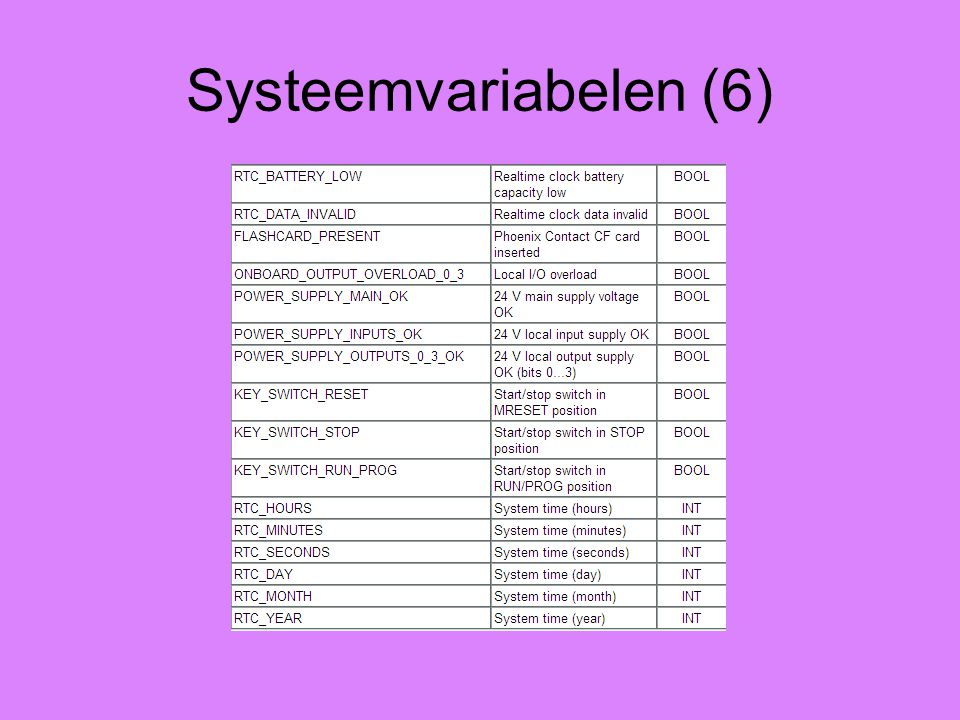Systeemvariabelen (6)