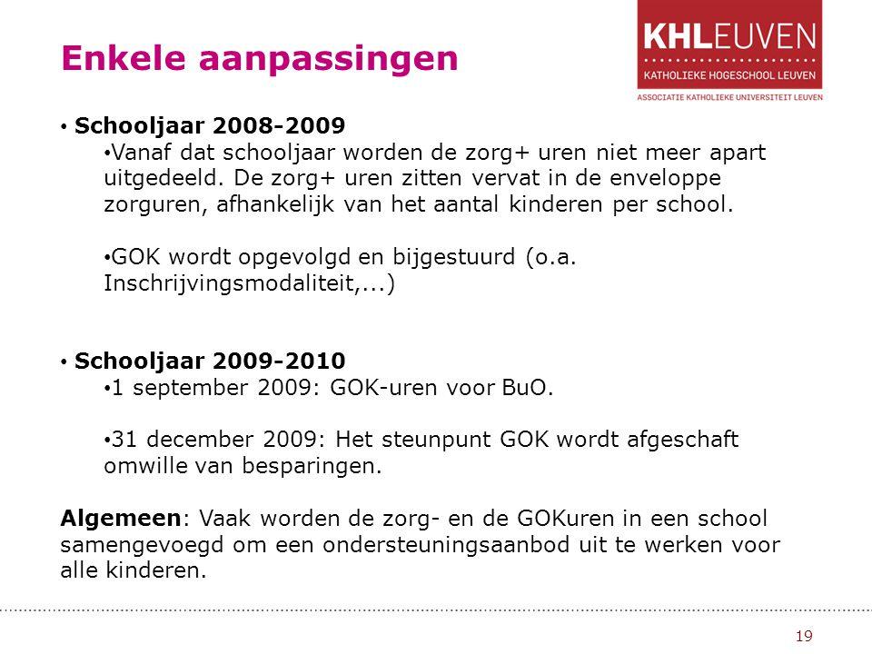 Enkele aanpassingen Schooljaar 2008-2009