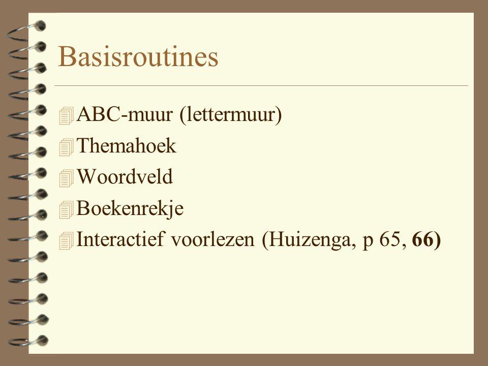 Basisroutines ABC-muur (lettermuur) Themahoek Woordveld Boekenrekje