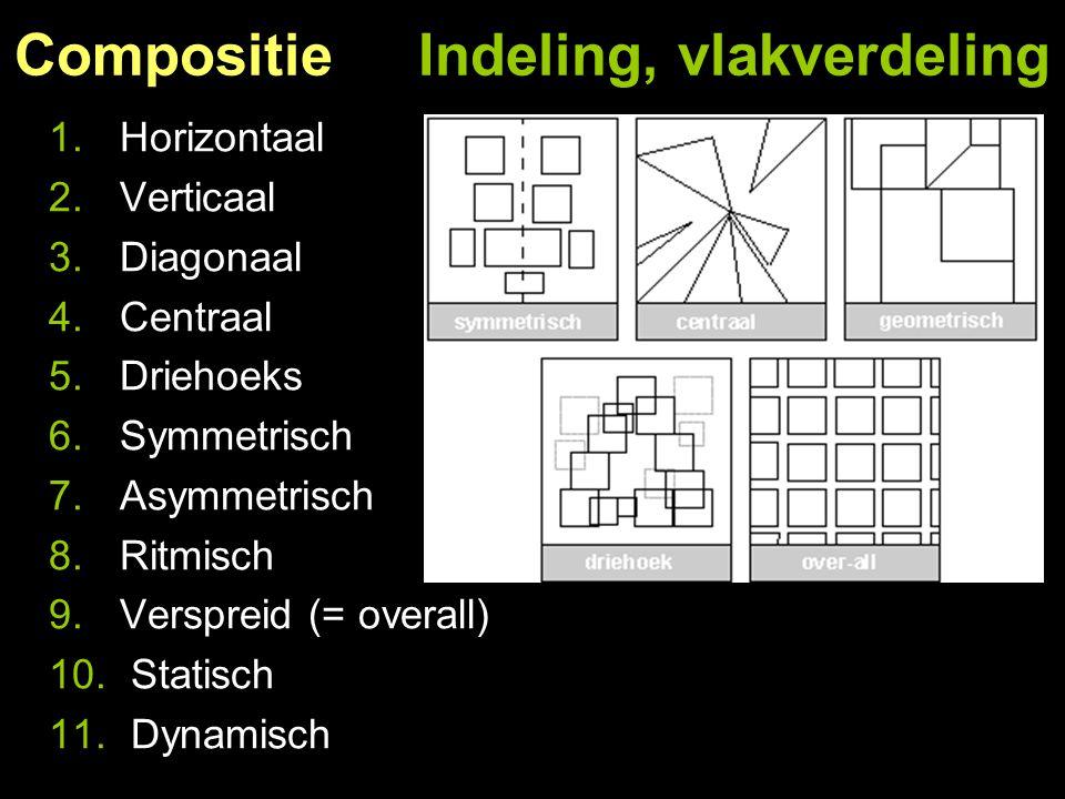 Compositie Indeling, vlakverdeling