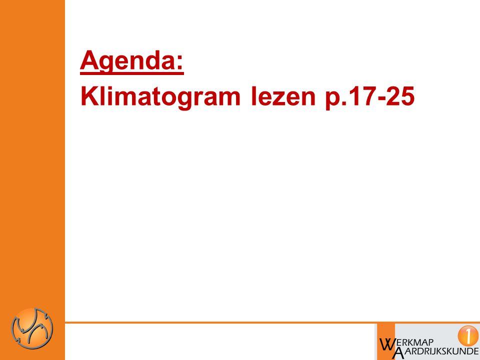 Agenda: Klimatogram lezen p.17-25