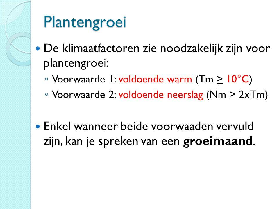 Plantengroei De klimaatfactoren zie noodzakelijk zijn voor plantengroei: Voorwaarde 1: voldoende warm (Tm > 10°C)