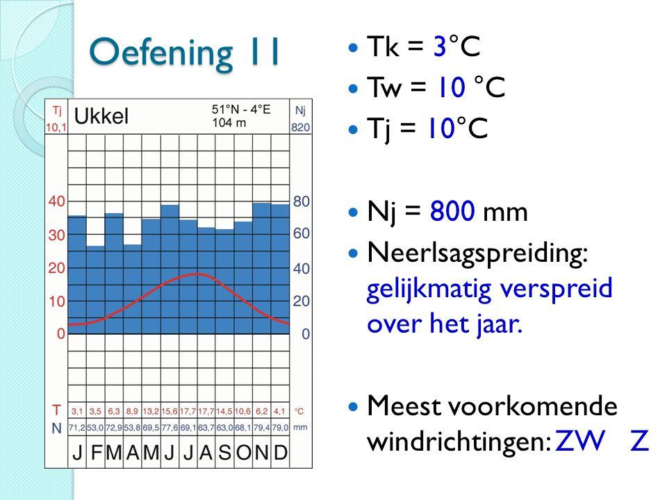 Oefening 11 Tk = 3°C Tw = 10 °C Tj = 10°C Nj = 800 mm