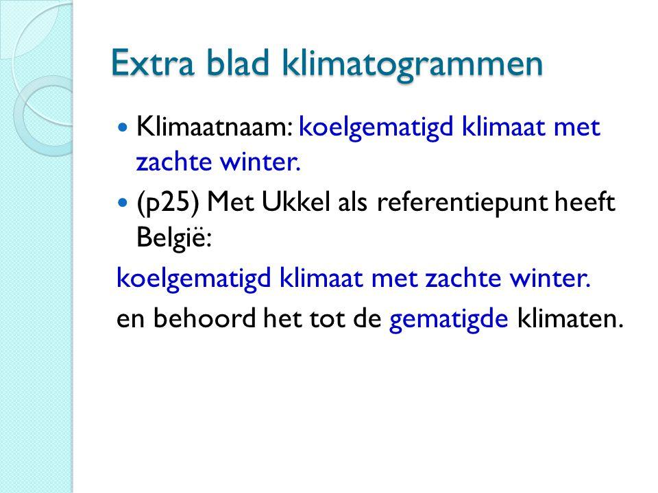 Extra blad klimatogrammen