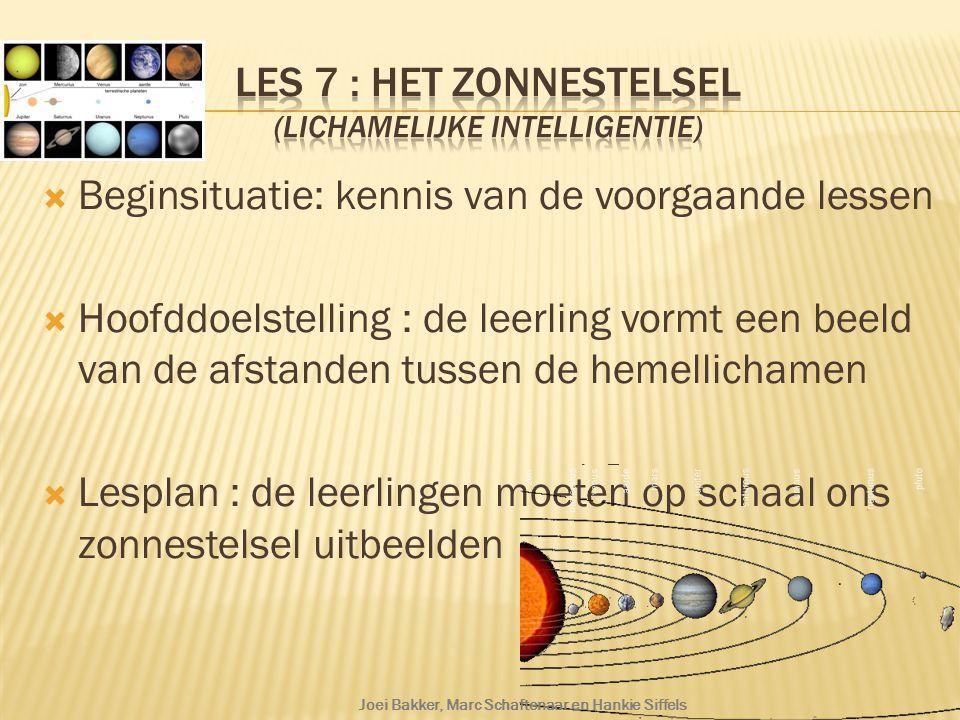 Les 7 : Het zonnestelsel (lichamelijke intelligentie)