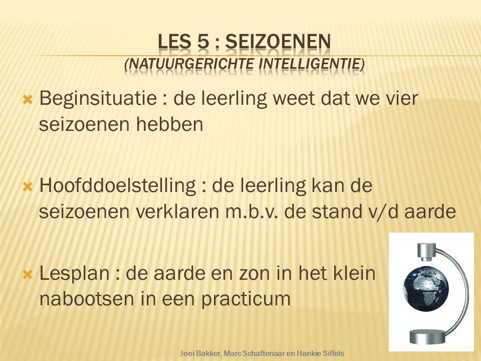 Les 5 : Seizoenen (natuurgerichte intelligentie)
