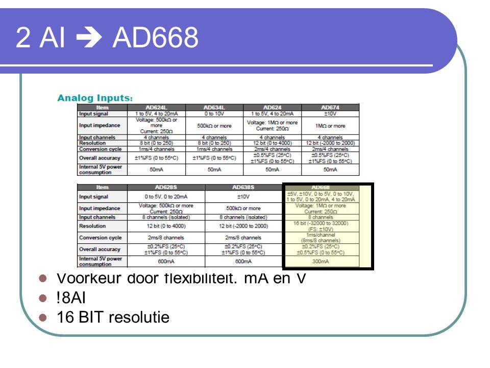 2 AI  AD668 Voorkeur door flexibiliteit. mA en V !8AI