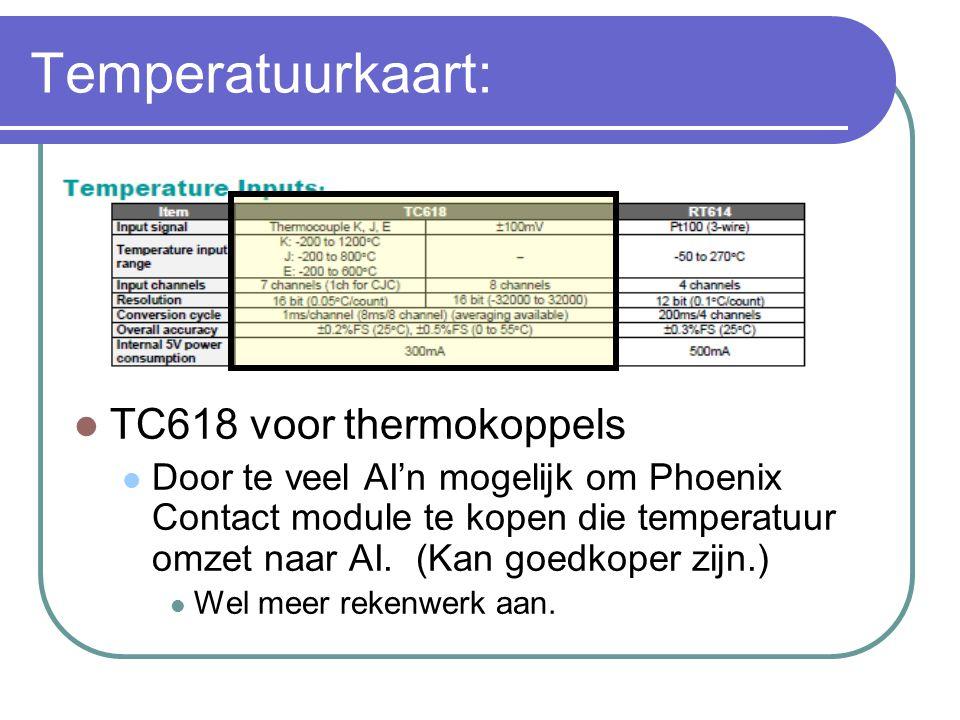 Temperatuurkaart: TC618 voor thermokoppels