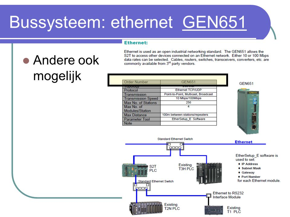 Bussysteem: ethernet GEN651